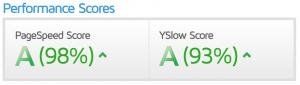 Performance Score for Emma Powers website by GT Metrix. Pagespeed Score 98%. YSlow Score = 93%